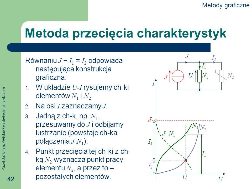 Paweł Jabłoński, Podstawy elektrotechniki i elektroniki 42 Metoda przecięcia charakterystyk Równaniu J I 1 = I 2 odpowiada następująca konstrukcja gra