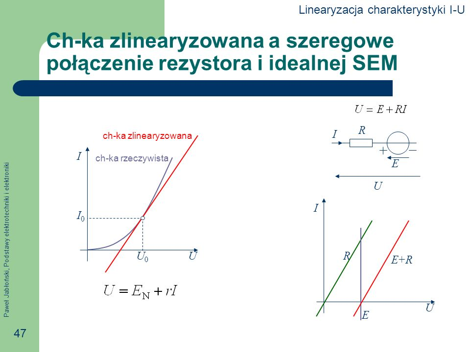 Paweł Jabłoński, Podstawy elektrotechniki i elektroniki 47 Ch-ka zlinearyzowana a szeregowe połączenie rezystora i idealnej SEM I U ch-ka rzeczywista