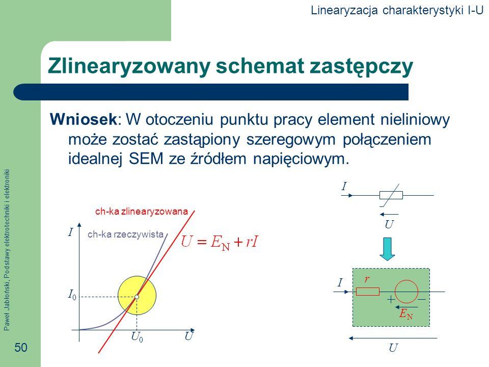 Paweł Jabłoński, Podstawy elektrotechniki i elektroniki 50 Zlinearyzowany schemat zastępczy Wniosek: W otoczeniu punktu pracy element nieliniowy może
