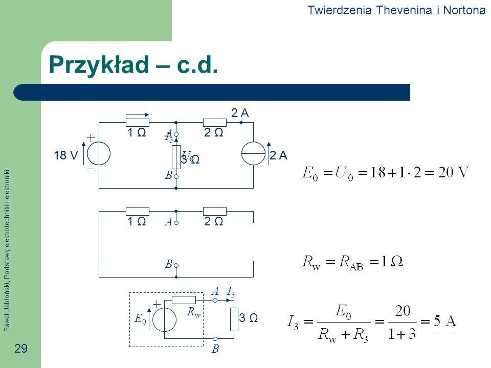 Paweł Jabłoński, Podstawy elektrotechniki i elektroniki 29 1 Ω2 Ω 3 Ω 2 A18 V I3I3 1 Ω2 Ω 2 A18 V U0U0 A B 2 A Przykład – c.d. 1 Ω2 Ω A B A B RwRw E0E