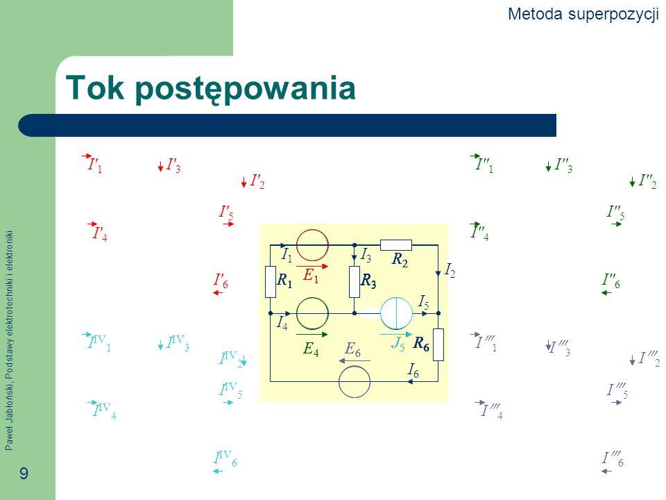 Paweł Jabłoński, Podstawy elektrotechniki i elektroniki 50 Równoległe połączenie źródeł prądu W przypadku dowolnej liczby źródeł Wypadkowy prąd J jest równy sumie algebraicznej prądów wszystkich źródeł, tzn.