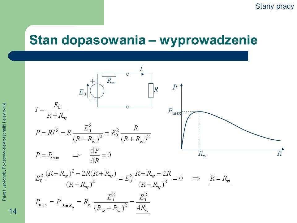 Paweł Jabłoński, Podstawy elektrotechniki i elektroniki 14 Stan dopasowania – wyprowadzenie I R RwRw E0E0 RRwRw P P max Stany pracy