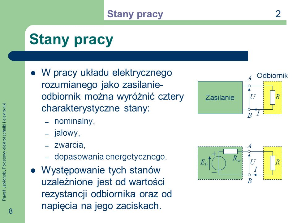 Paweł Jabłoński, Podstawy elektrotechniki i elektroniki 8 Stany pracy W pracy układu elektrycznego rozumianego jako zasilanie- odbiornik można wyróżni