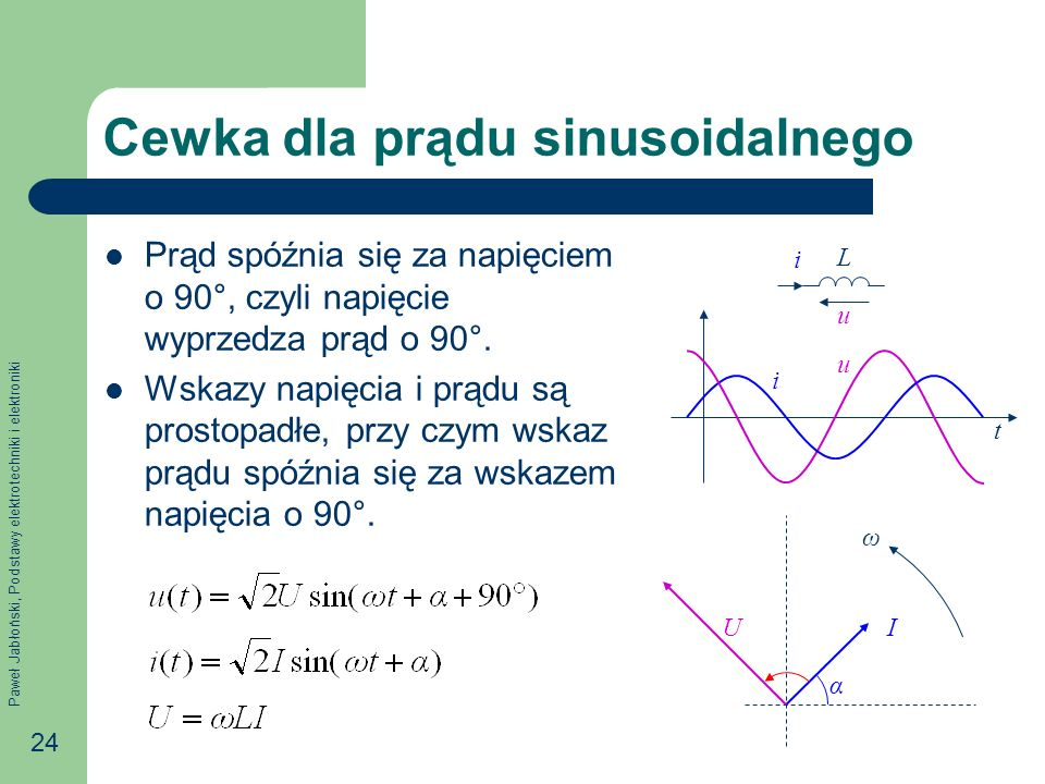 Paweł Jabłoński, Podstawy elektrotechniki i elektroniki 24 u i L Cewka dla prądu sinusoidalnego Prąd spóźnia się za napięciem o 90°, czyli napięcie wy