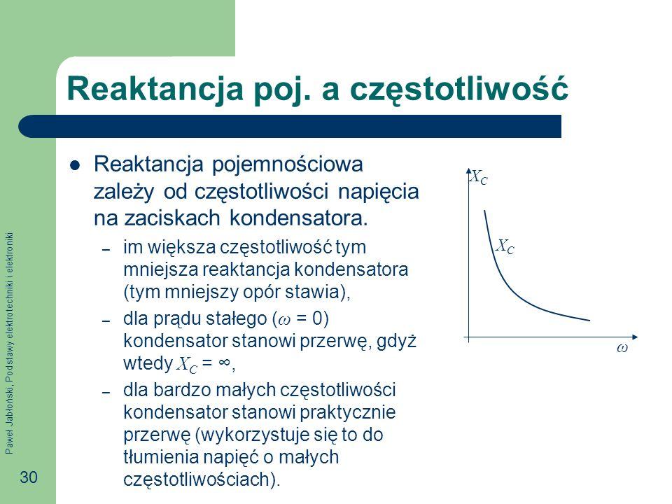 Paweł Jabłoński, Podstawy elektrotechniki i elektroniki 30 Reaktancja poj. a częstotliwość Reaktancja pojemnościowa zależy od częstotliwości napięcia