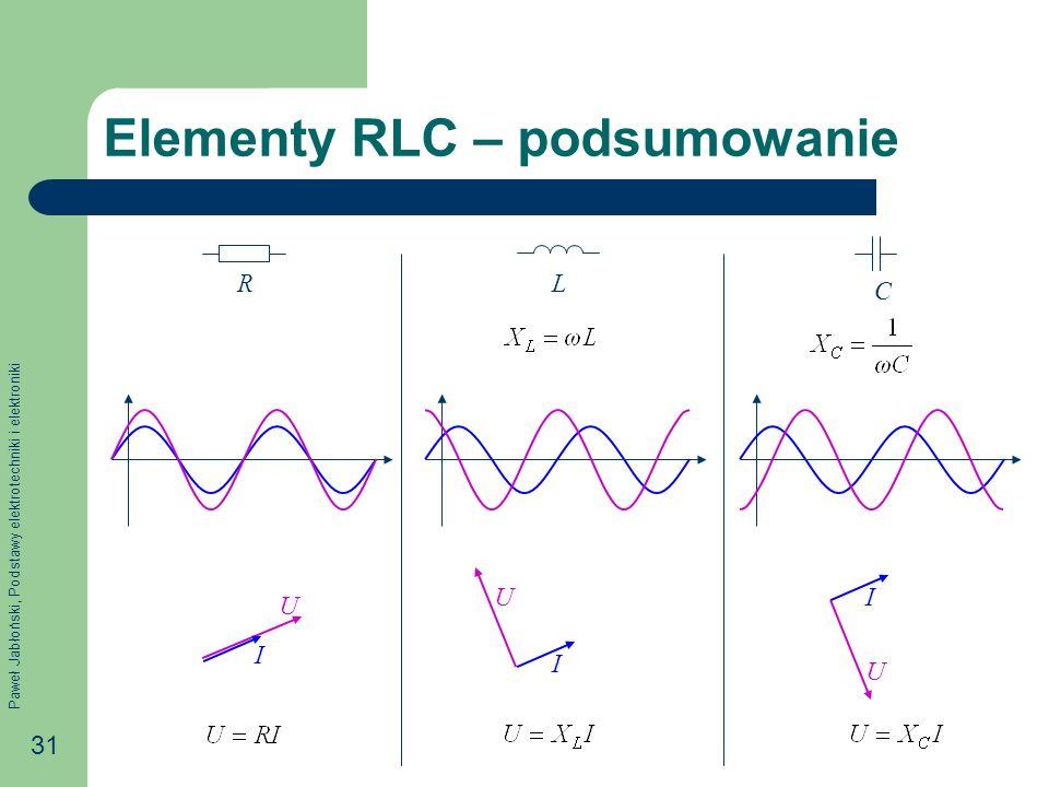 Paweł Jabłoński, Podstawy elektrotechniki i elektroniki 31 Elementy RLC – podsumowanie I U I U I U RL C