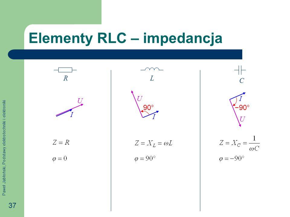 Paweł Jabłoński, Podstawy elektrotechniki i elektroniki 37 Elementy RLC – impedancja RL C I U I U 90° I U