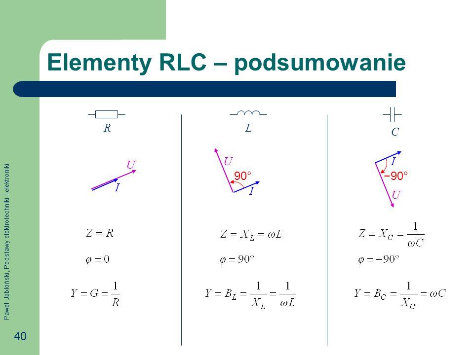 Paweł Jabłoński, Podstawy elektrotechniki i elektroniki 40 Elementy RLC – podsumowanie RL C I U I U 90° I U