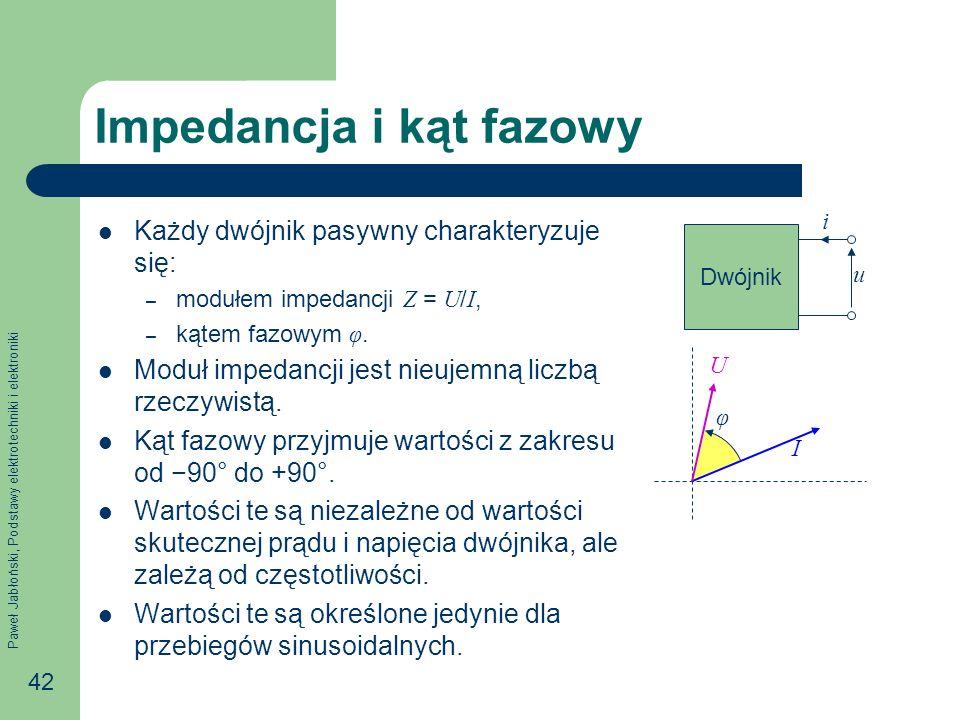 Paweł Jabłoński, Podstawy elektrotechniki i elektroniki 42 Impedancja i kąt fazowy Każdy dwójnik pasywny charakteryzuje się: – modułem impedancji Z =