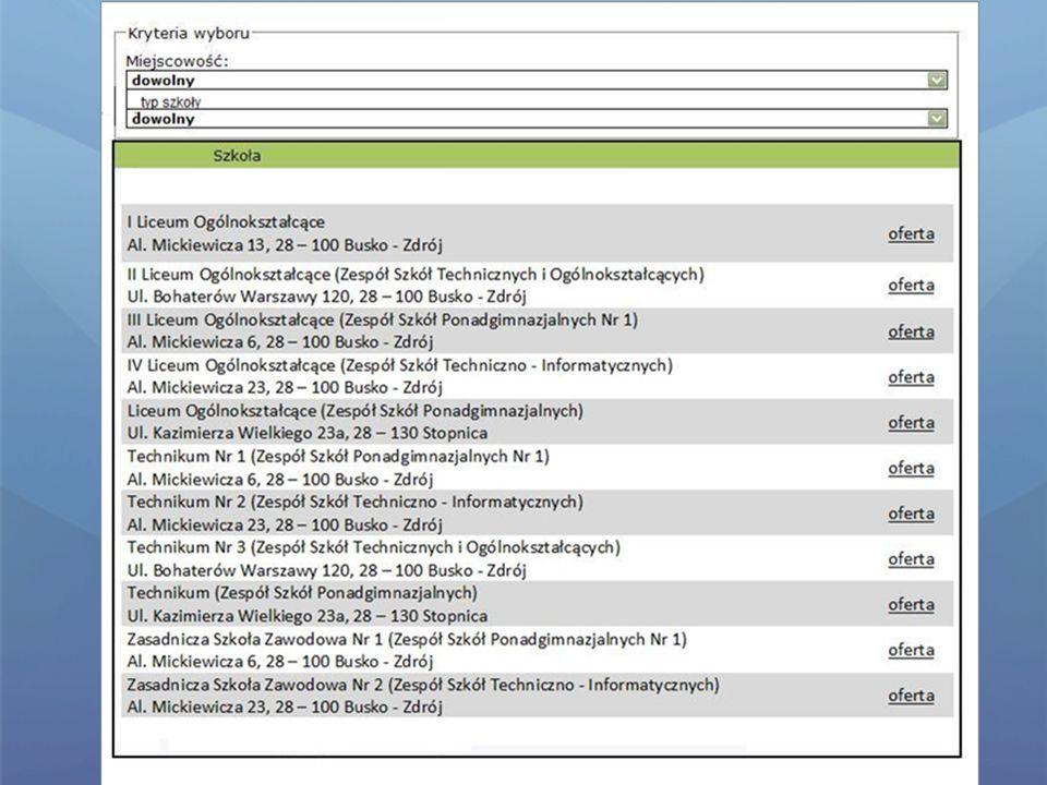 Przeglądanie ofert szkół Wejdź na stronę: www.swietokrzyskie.edu.com.pl Aby rozpocząć przeglądanie ofert wybierz Menu > Oferta szkół W tym miejscu moż
