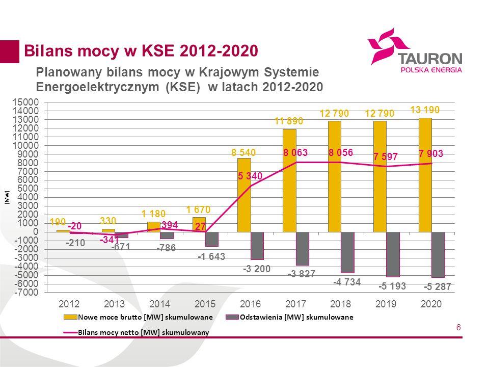6 Bilans mocy w KSE 2012-2020