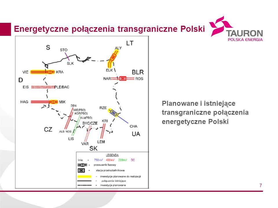 7 Planowane i istniejące transgraniczne połączenia energetyczne Polski Energetyczne połączenia transgraniczne Polski
