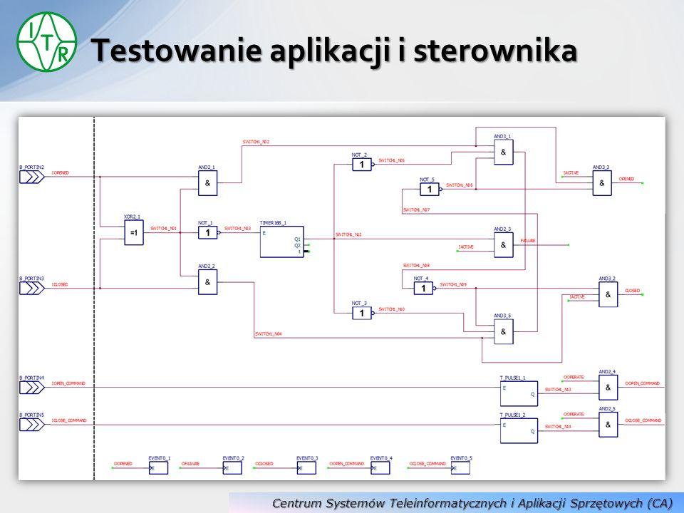 Testowanie aplikacji i sterownika Centrum Systemów Teleinformatycznych i Aplikacji Sprzętowych (CA)