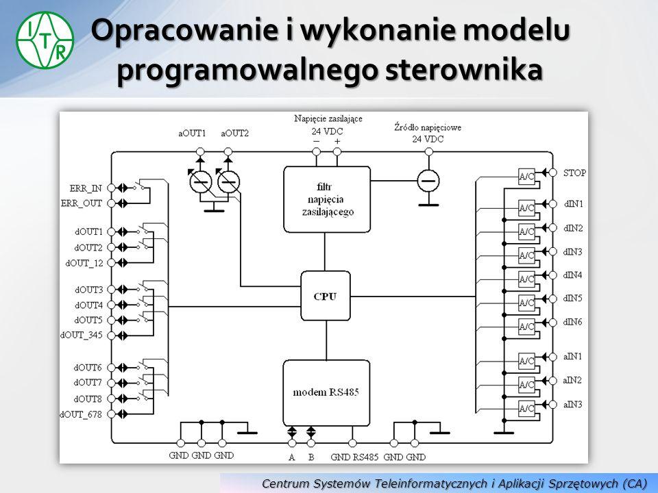 Opracowanie i wykonanie modelu programowalnego sterownika Centrum Systemów Teleinformatycznych i Aplikacji Sprzętowych (CA)
