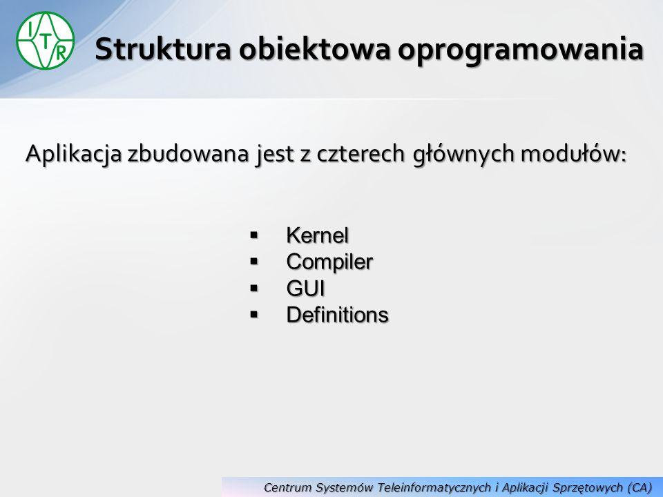 Aplikacja zbudowana jest z czterech głównych modułów: Kernel Kernel Compiler Compiler GUI GUI Definitions Definitions Struktura obiektowa oprogramowan