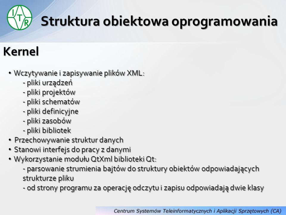 Kernel Wczytywanie i zapisywanie plików XML: Wczytywanie i zapisywanie plików XML: - pliki urządzeń - pliki projektów - pliki schematów - pliki defini