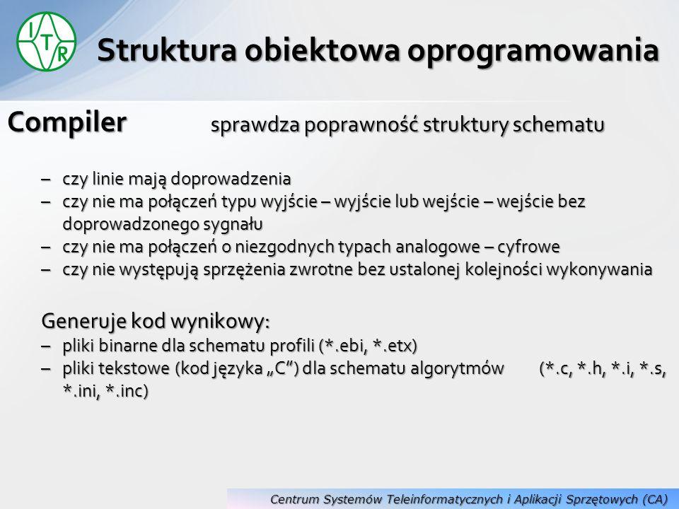 Compiler sprawdza poprawność struktury schematu –czy linie mają doprowadzenia –czy nie ma połączeń typu wyjście – wyjście lub wejście – wejście bez do