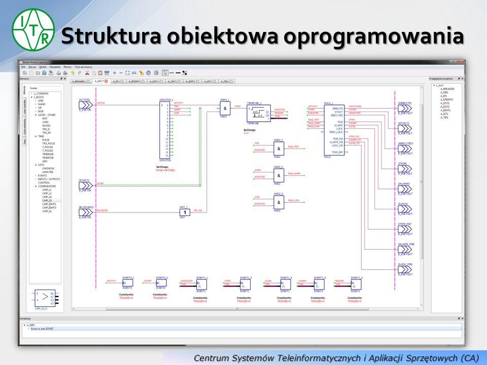 Centrum Systemów Teleinformatycznych i Aplikacji Sprzętowych (CA) Struktura obiektowa oprogramowania