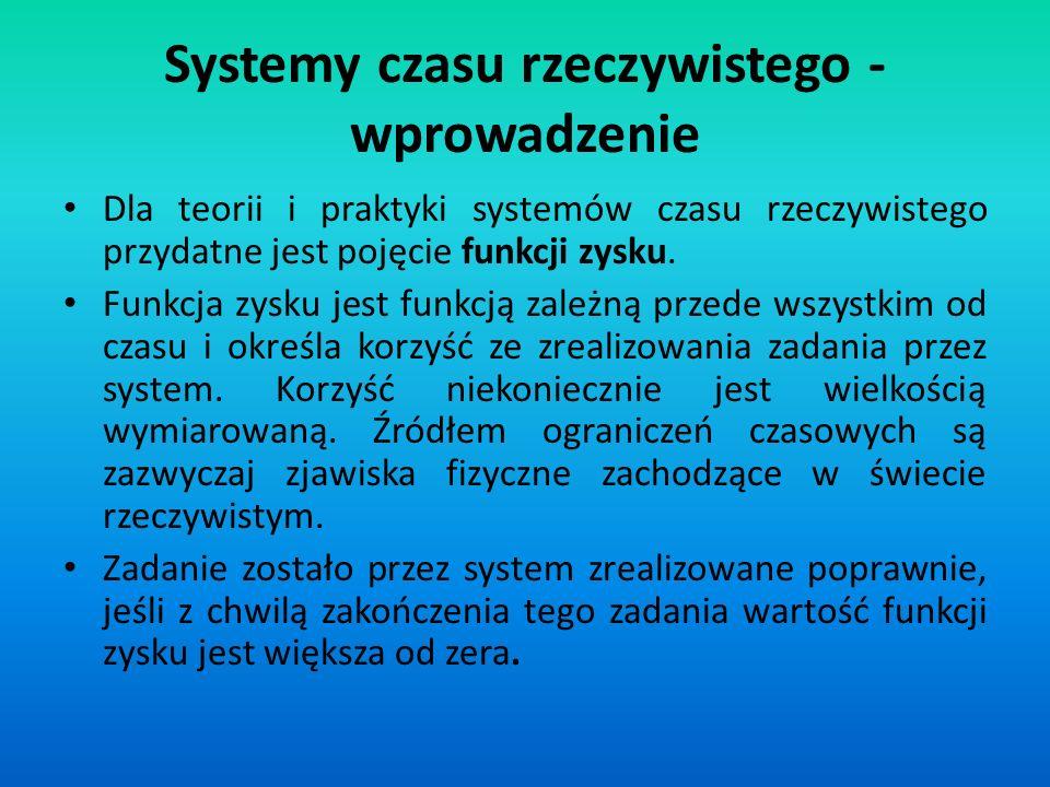 Systemy czasu rzeczywistego - wprowadzenie Dla teorii i praktyki systemów czasu rzeczywistego przydatne jest pojęcie funkcji zysku. Funkcja zysku jest
