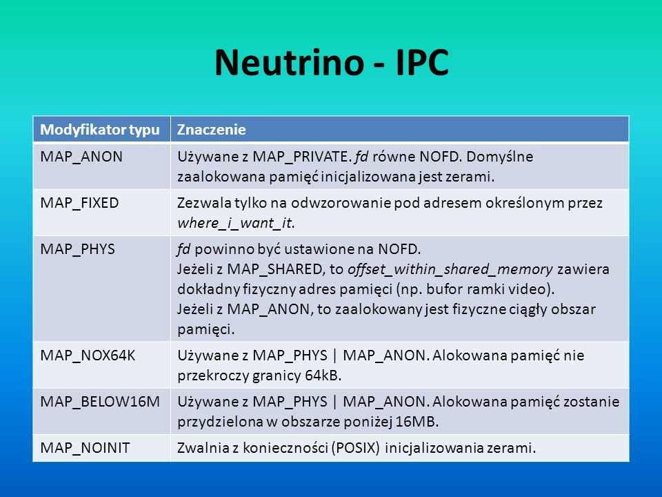 Neutrino - IPC Modyfikator typuZnaczenie MAP_ANONUżywane z MAP_PRIVATE. fd równe NOFD. Domyślne zaalokowana pamięć inicjalizowana jest zerami. MAP_FIX