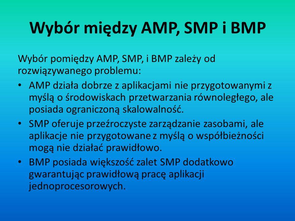 Wybór między AMP, SMP i BMP Wybór pomiędzy AMP, SMP, i BMP zależy od rozwiązywanego problemu: AMP działa dobrze z aplikacjami nie przygotowanymi z myś