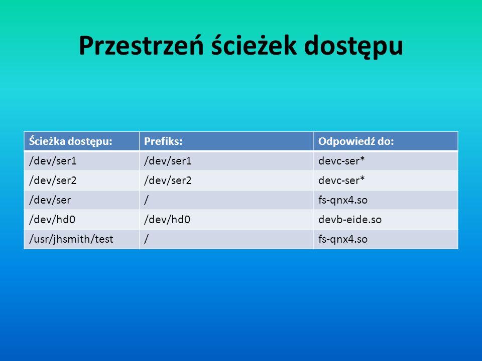 Przestrzeń ścieżek dostępu Ścieżka dostępu:Prefiks:Odpowiedź do: /dev/ser1 devc-ser* /dev/ser2 devc-ser* /dev/ser/fs-qnx4.so /dev/hd0 devb-eide.so /us