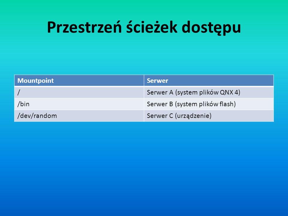 Przestrzeń ścieżek dostępu MountpointSerwer /Serwer A (system plików QNX 4) /binSerwer B (system plików flash) /dev/randomSerwer C (urządzenie)