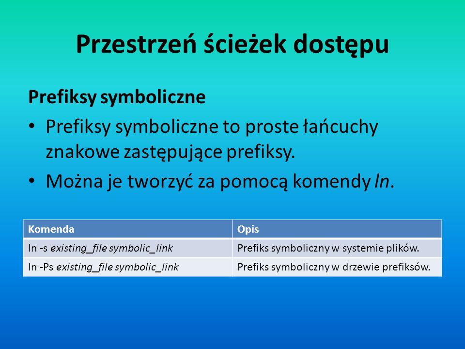 Przestrzeń ścieżek dostępu Prefiksy symboliczne Prefiksy symboliczne to proste łańcuchy znakowe zastępujące prefiksy. Można je tworzyć za pomocą komen