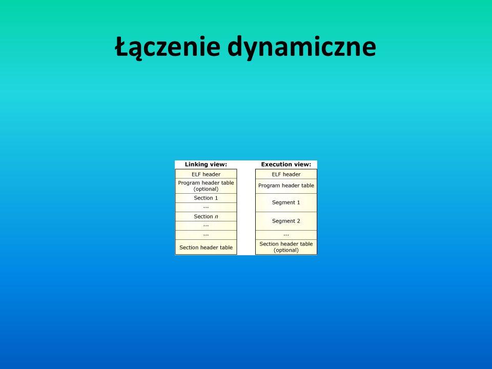 Łączenie dynamiczne