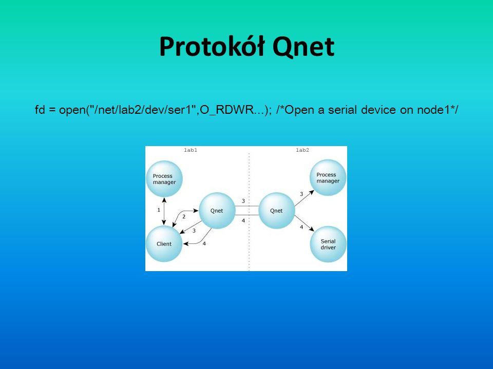 Protokół Qnet fd = open(