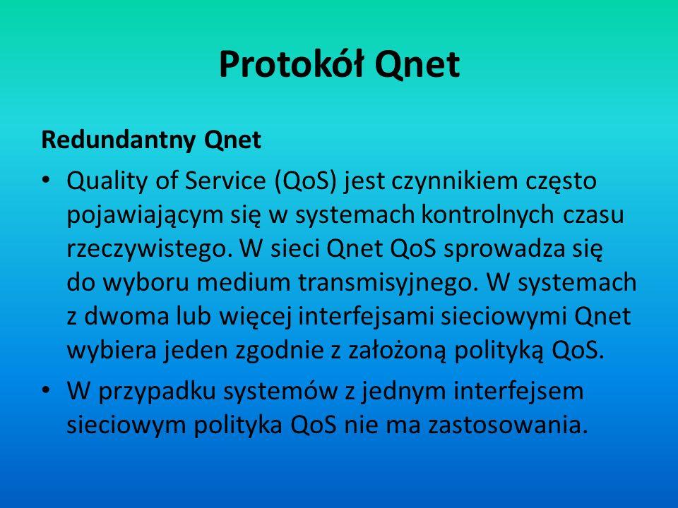Protokół Qnet Redundantny Qnet Quality of Service (QoS) jest czynnikiem często pojawiającym się w systemach kontrolnych czasu rzeczywistego. W sieci Q