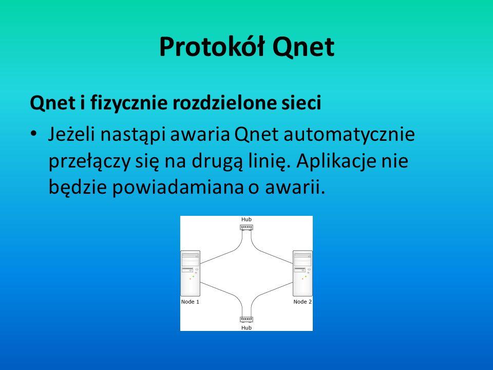 Protokół Qnet Qnet i fizycznie rozdzielone sieci Jeżeli nastąpi awaria Qnet automatycznie przełączy się na drugą linię. Aplikacje nie będzie powiadami