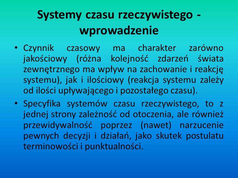 Zarządzanie procesami Ładowanie procesu Procesy ładowane z systemu plików przez exec*(), posix_spawn() lub spawn() są w formacie ELF.