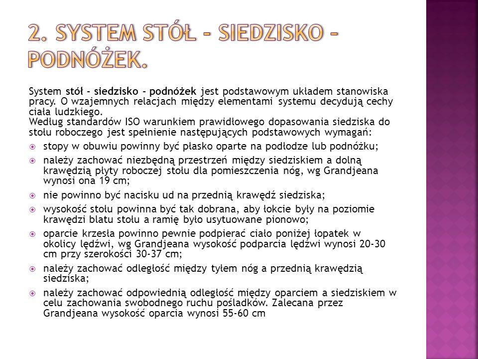 System stół - siedzisko - podnóżek jest podstawowym układem stanowiska pracy. O wzajemnych relacjach między elementami systemu decydują cechy ciała lu