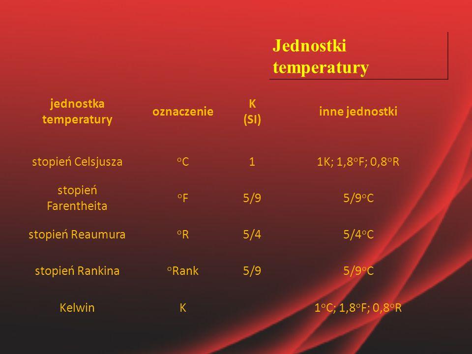 Jednostki temperatury jednostka temperatury oznaczenie K (SI) inne jednostki stopień Celsjusza oCoC11K; 1,8 o F; 0,8 o R stopień Farentheita oFoF5/95/