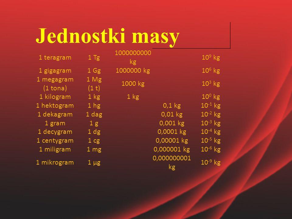 Jednostki masy 1 teragram1 Tg 1000000000 kg 10 9 kg 1 gigagram1 Gg1000000 kg10 6 kg 1 megagram (1 tona) 1 Mg (1 t) 1000 kg10 3 kg 1 kilogram1 kg 10 0
