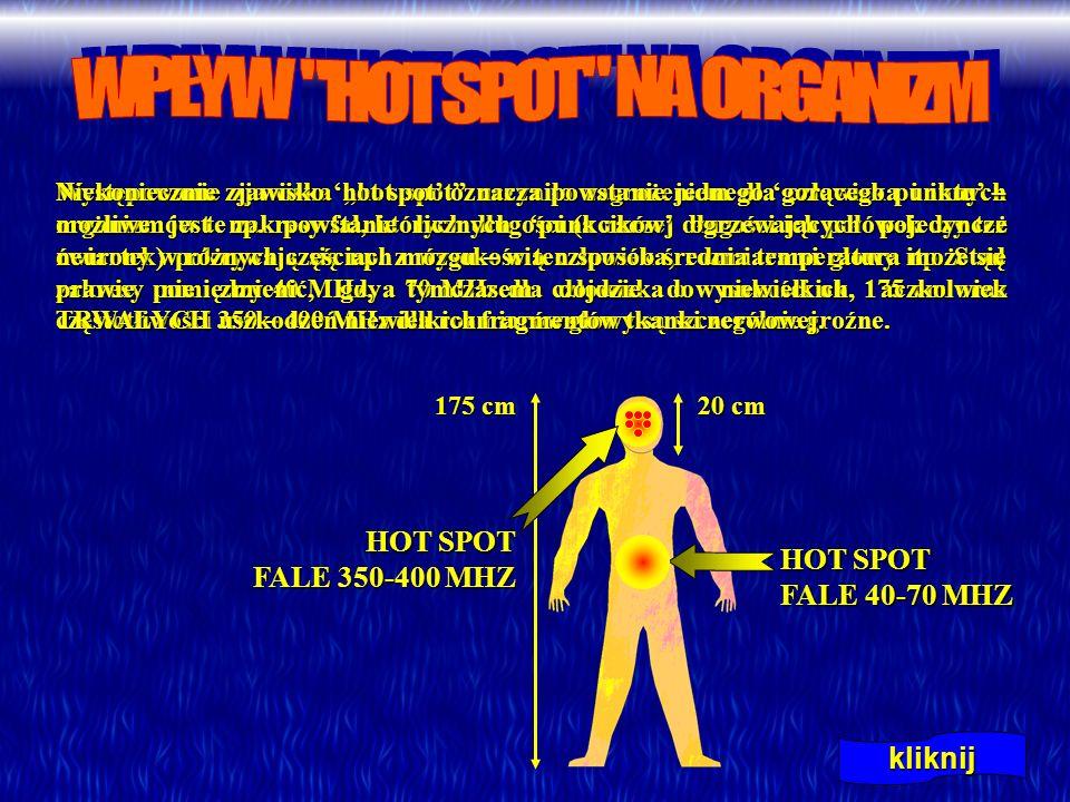 Występowanie zjawiska hot spot uczyniło zagrożeniem dla człowieka i innych organizmów te zakresy fal, których długości (a raczej długości ich połówek
