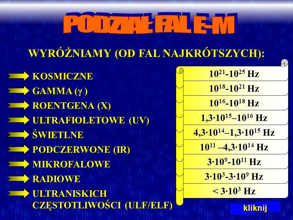 < 310 3 Hz 310 3 -310 9 Hz 310 9 -10 11 Hz 10 11 –4,310 14 Hz 4,310 14 –1,310 15 Hz 1,310 15 –10 16 Hz 10 16 -10 18 Hz 10 18 -10 21 Hz ROENTGENA (X) R