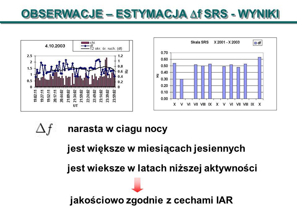 narasta w ciagu nocy jakościowo zgodnie z cechami IAR OBSERWACJE – ESTYMACJA f SRS - WYNIKI jest większe w miesiącach jesiennych jest wieksze w latach niższej aktywności