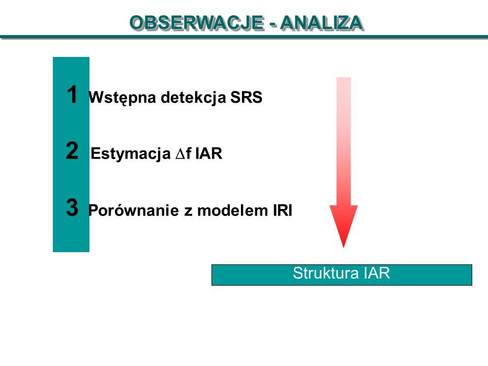 OBSERWACJE - ANALIZA 1 Wstępna detekcja SRS 2 Estymacja f IAR 3 Porównanie z modelem IRI Struktura IAR