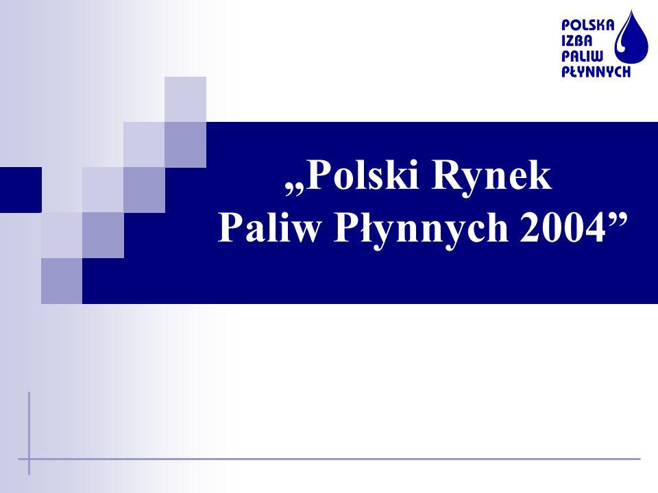 Polski Rynek Paliw Płynnych 2004