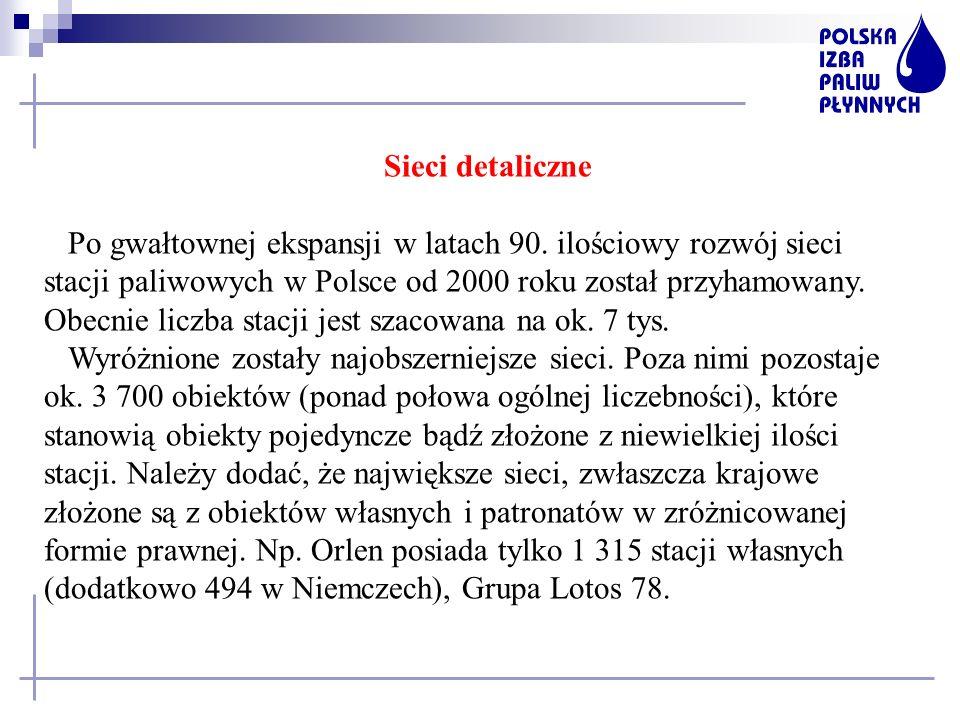 Sieci detaliczne Po gwałtownej ekspansji w latach 90. ilościowy rozwój sieci stacji paliwowych w Polsce od 2000 roku został przyhamowany. Obecnie licz