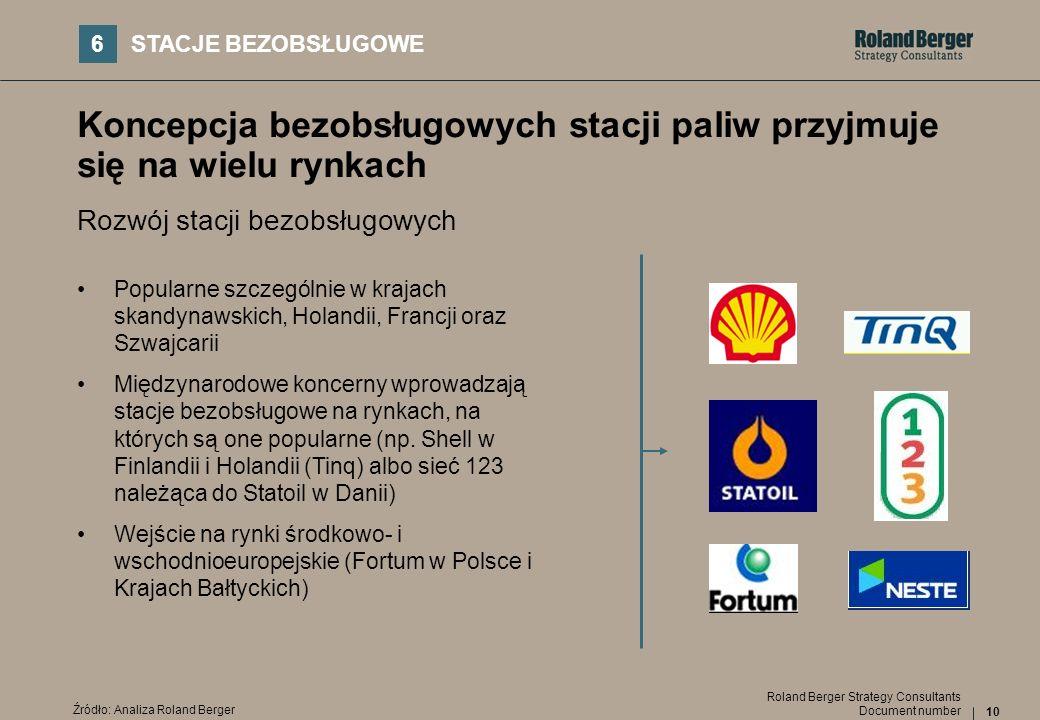 10 Document number Roland Berger Strategy Consultants Koncepcja bezobsługowych stacji paliw przyjmuje się na wielu rynkach Rozwój stacji bezobsługowyc