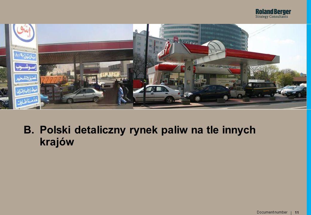 11 Document number B.Polski detaliczny rynek paliw na tle innych krajów
