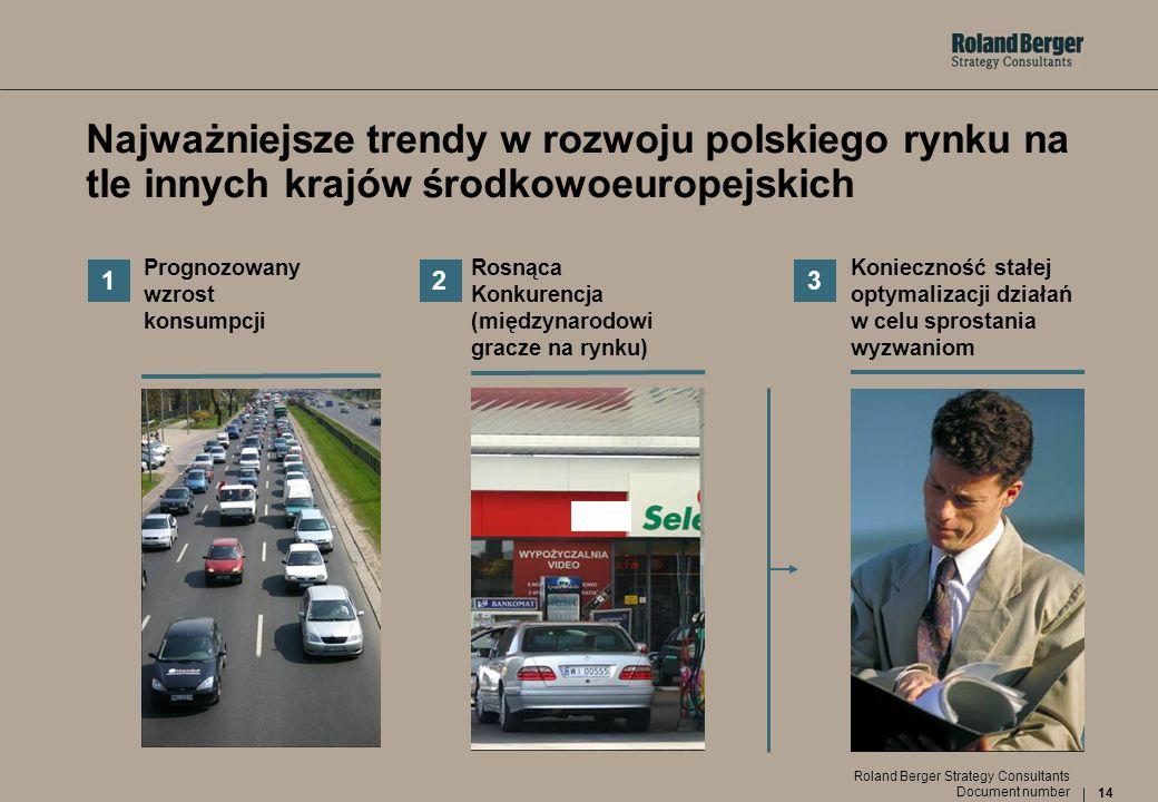 14 Document number Roland Berger Strategy Consultants Najważniejsze trendy w rozwoju polskiego rynku na tle innych krajów środkowoeuropejskich Prognoz
