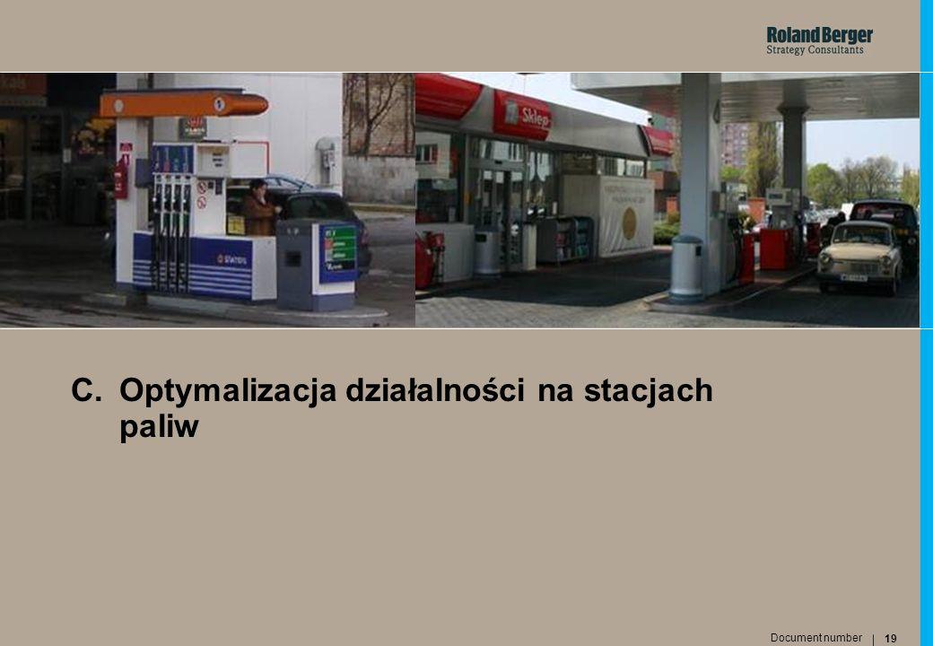19 Document number C.Optymalizacja działalności na stacjach paliw