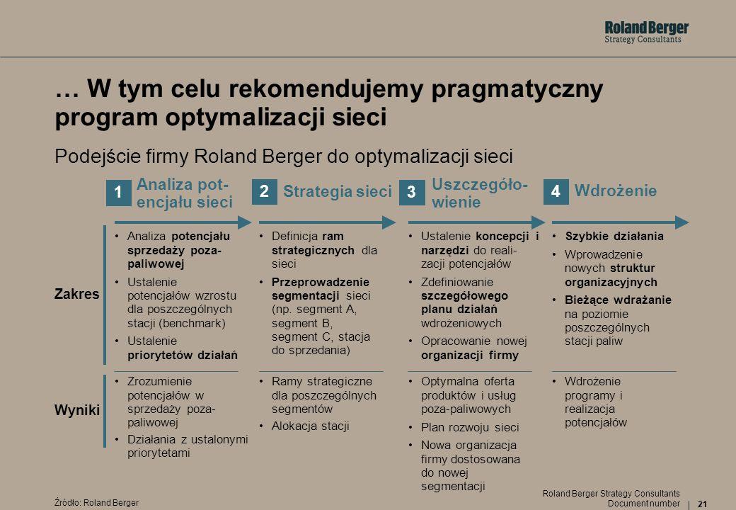21 Document number Roland Berger Strategy Consultants … W tym celu rekomendujemy pragmatyczny program optymalizacji sieci Podejście firmy Roland Berge