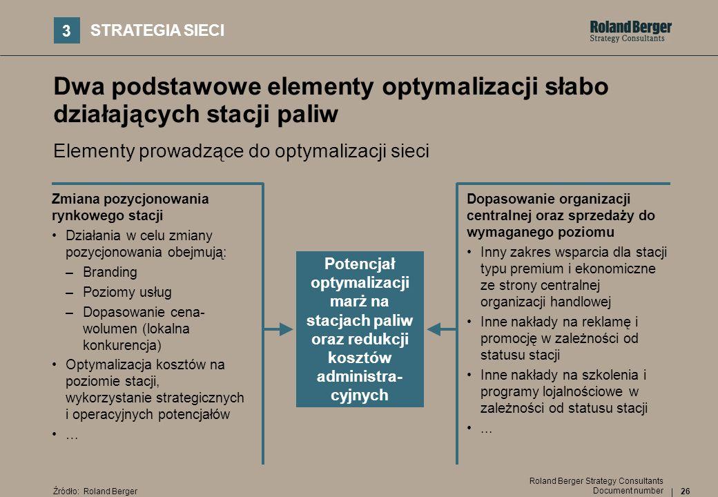 26 Document number Roland Berger Strategy Consultants Dwa podstawowe elementy optymalizacji słabo działających stacji paliw Zmiana pozycjonowania rynk