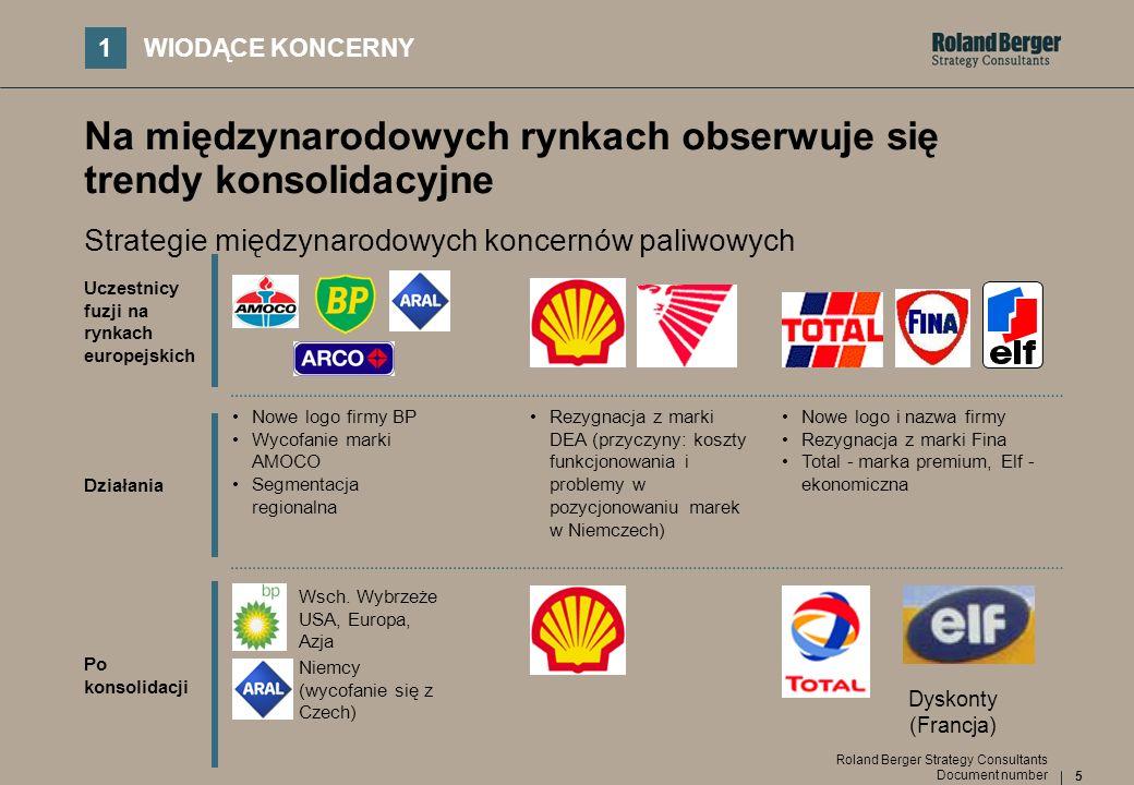 16 Document number Roland Berger Strategy Consultants Najbardziej efektywnymi graczami na polskim rynku są międzynarodowe koncerny paliwowe Udział w rynku oraz wskaźnik efektywności rynkowej (MER), 2004 Źródło: Spółki, analiza Roland Berger 1) Skumulowane 2) Udział w rynku wg sprzedaży / udział w rynku wg liczby stacji Wielkość sprzedaży Wskaźnik efektywności rynkowej (MER) 2) Niezależne stacje 1) PKN Orlen Lotos Statoil BP Shell Conoco (Jet) ExxonMobil (Esso) Neste Udział w rynku wg sprzedaży [%] Super- i hipermarkety PKN Orlen Lotos BP Shell Statoil Conoco Neste Esso Hipermarkety Niezależni 1.1 1.3 3.0 2.9 2.6 2.0 1.2 2.4 5.2 0.5 W sumie Firma 1,906 335 287 231 226 65 54 40 28 4,158 6,635 StacjeMER 2 ROSNĄCA KONKURENCJA
