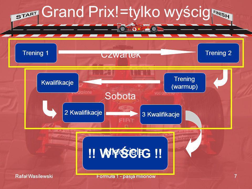 Rafał WasilewskiFormuła 1 - pasja milionów7 Grand Prix!=tylko wyścig Trening 1Trening 2 2 Kwalifikacje Kwalifikacje Trening (warmup) !! WYŚCIG !! 3 Kw